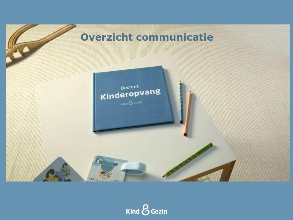 Overzicht communicatie