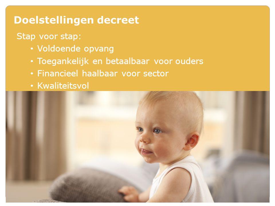 Stap voor stap: Voldoende opvang Toegankelijk en betaalbaar voor ouders Financieel haalbaar voor sector Kwaliteitsvol Doelstellingen decreet