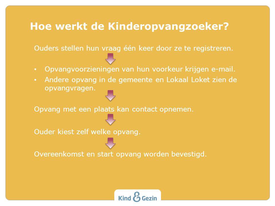 Hoe werkt de Kinderopvangzoeker. Ouders stellen hun vraag één keer door ze te registreren.