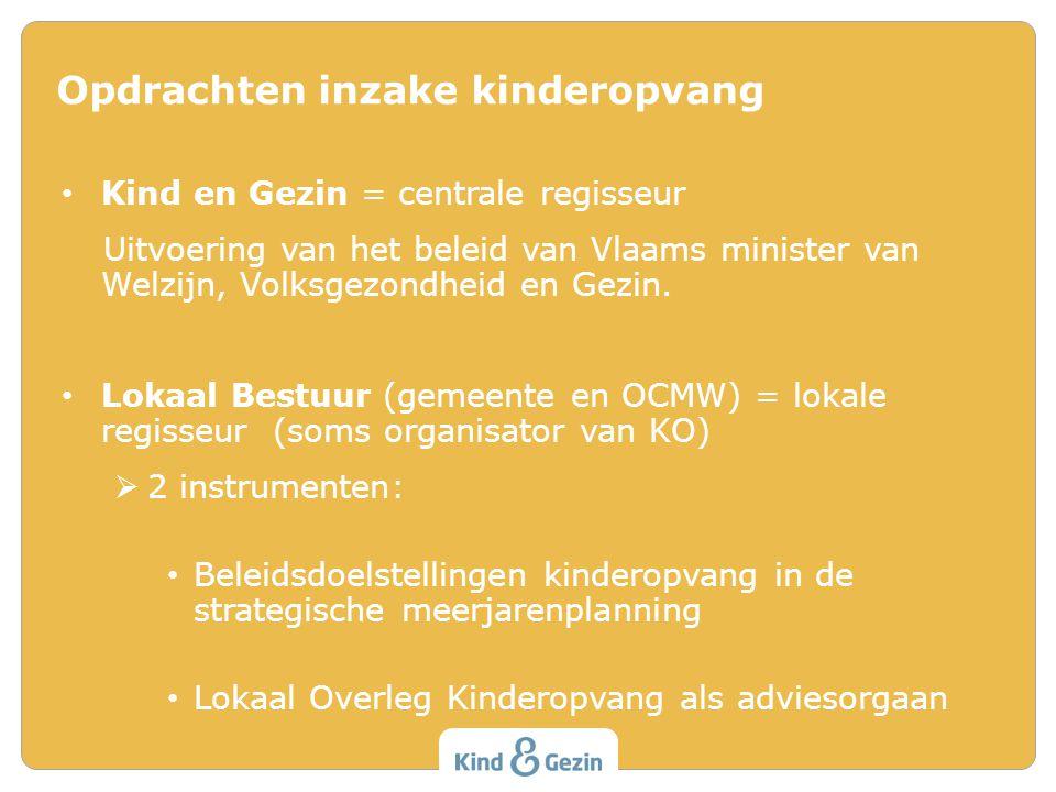 Kind en Gezin = centrale regisseur Uitvoering van het beleid van Vlaams minister van Welzijn, Volksgezondheid en Gezin.