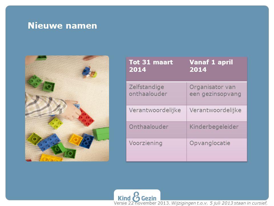 Nieuwe namen Versie 22 november 2013. Wijzigingen t.o.v. 5 juli 2013 staan in cursief.