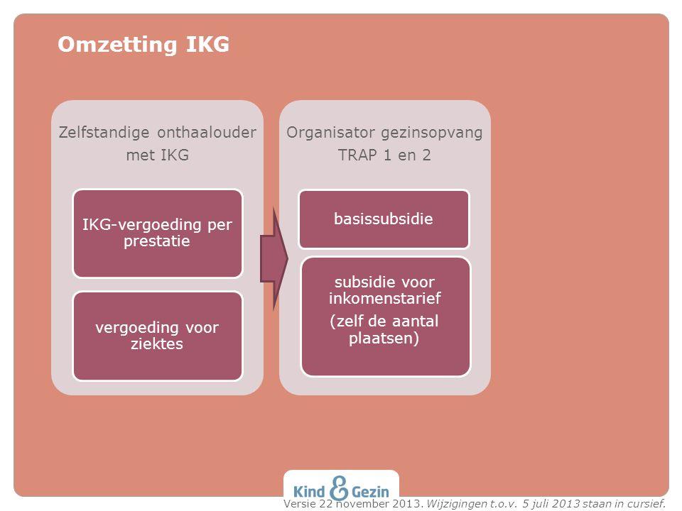 Omzetting IKG Zelfstandige onthaalouder met IKG IKG-vergoeding per prestatie vergoeding voor ziektes Organisator gezinsopvang TRAP 1 en 2 basissubsidi