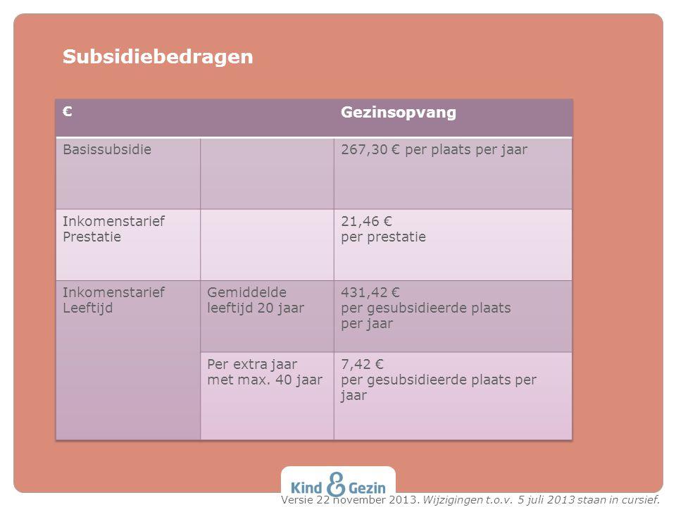 Subsidiebedragen Versie 22 november 2013. Wijzigingen t.o.v. 5 juli 2013 staan in cursief.