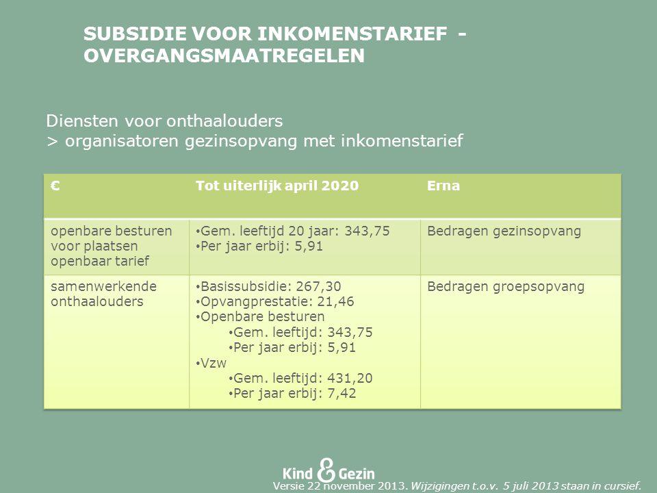 SUBSIDIE VOOR INKOMENSTARIEF - OVERGANGSMAATREGELEN Diensten voor onthaalouders > organisatoren gezinsopvang met inkomenstarief Versie 22 november 2013.