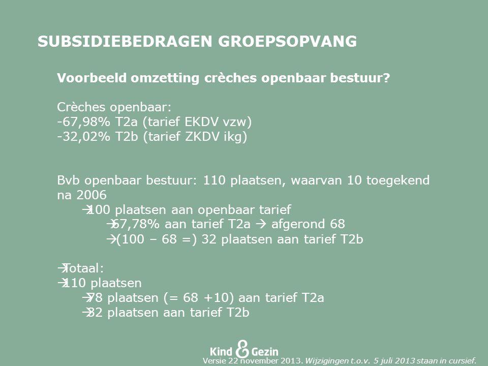 SUBSIDIEBEDRAGEN GROEPSOPVANG Voorbeeld omzetting crèches openbaar bestuur.