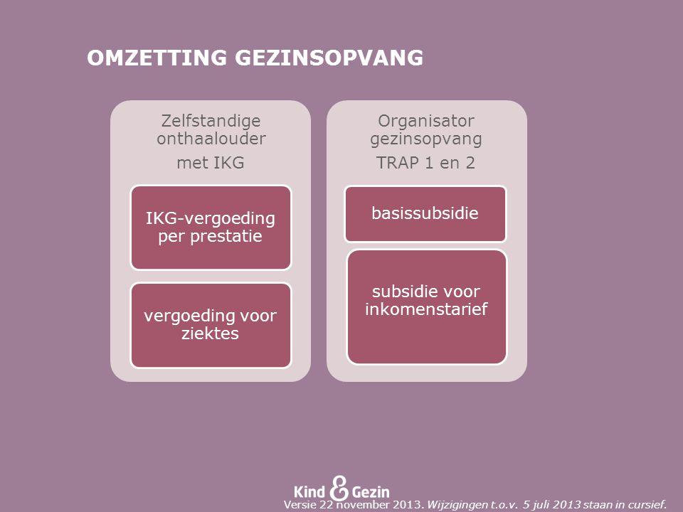 OMZETTING GEZINSOPVANG Zelfstandige onthaalouder met IKG IKG-vergoeding per prestatie vergoeding voor ziektes Organisator gezinsopvang TRAP 1 en 2 basissubsidie subsidie voor inkomenstarief Versie 22 november 2013.