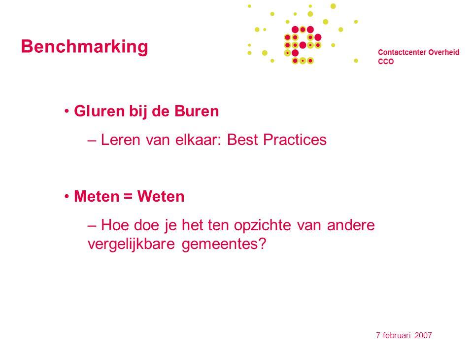 7 februari 2007 Benchmarking Gluren bij de Buren – Leren van elkaar: Best Practices Meten = Weten – Hoe doe je het ten opzichte van andere vergelijkba