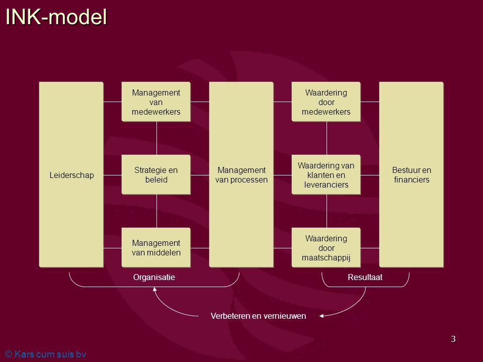 © Kars cum suis bv 3INK-model Leiderschap Management van processen Bestuur en financiers Waardering door maatschappij Waardering van klanten en levera