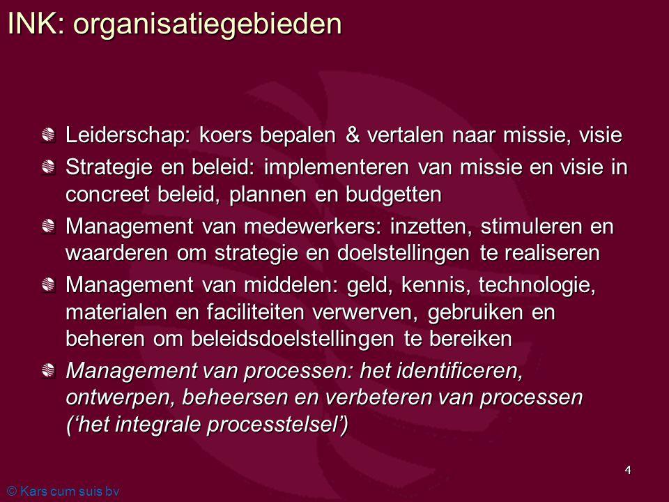 © Kars cum suis bv 4 INK: organisatiegebieden Leiderschap: koers bepalen & vertalen naar missie, visie Strategie en beleid: implementeren van missie e