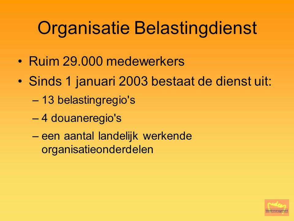 Organisatie Belastingdienst Ruim 29.000 medewerkers Sinds 1 januari 2003 bestaat de dienst uit: –13 belastingregio s –4 douaneregio s –een aantal landelijk werkende organisatieonderdelen