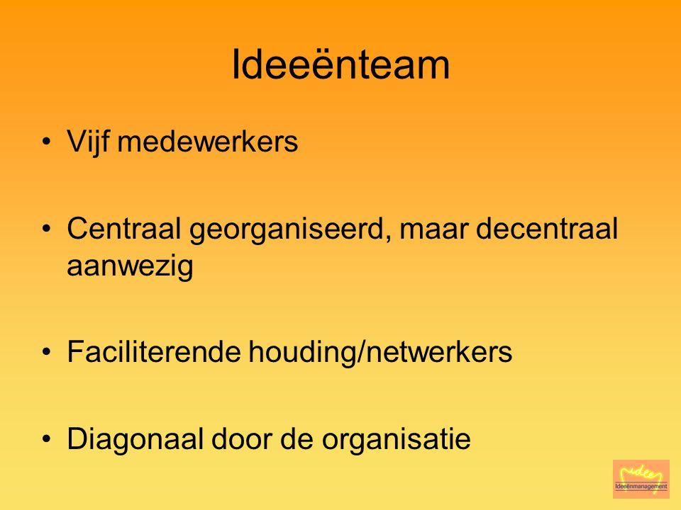 Ideeënteam Vijf medewerkers Centraal georganiseerd, maar decentraal aanwezig Faciliterende houding/netwerkers Diagonaal door de organisatie