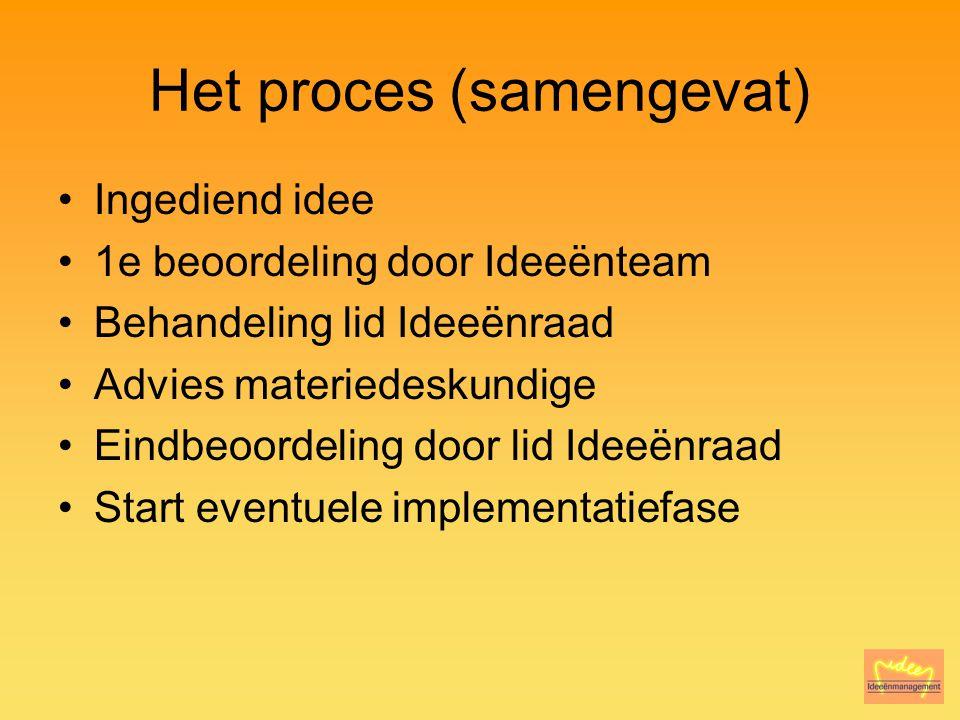 Communicatie Elektronische Ideeënbus (Lotus Notes) Ideeënsite op Intranet – via Portal Eigenwijs Huisstijl & logo Persoonlijk contact