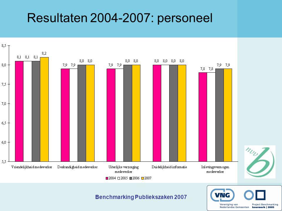 Benchmarking Publiekszaken 2007 Resultaten 2004-2007: personeel