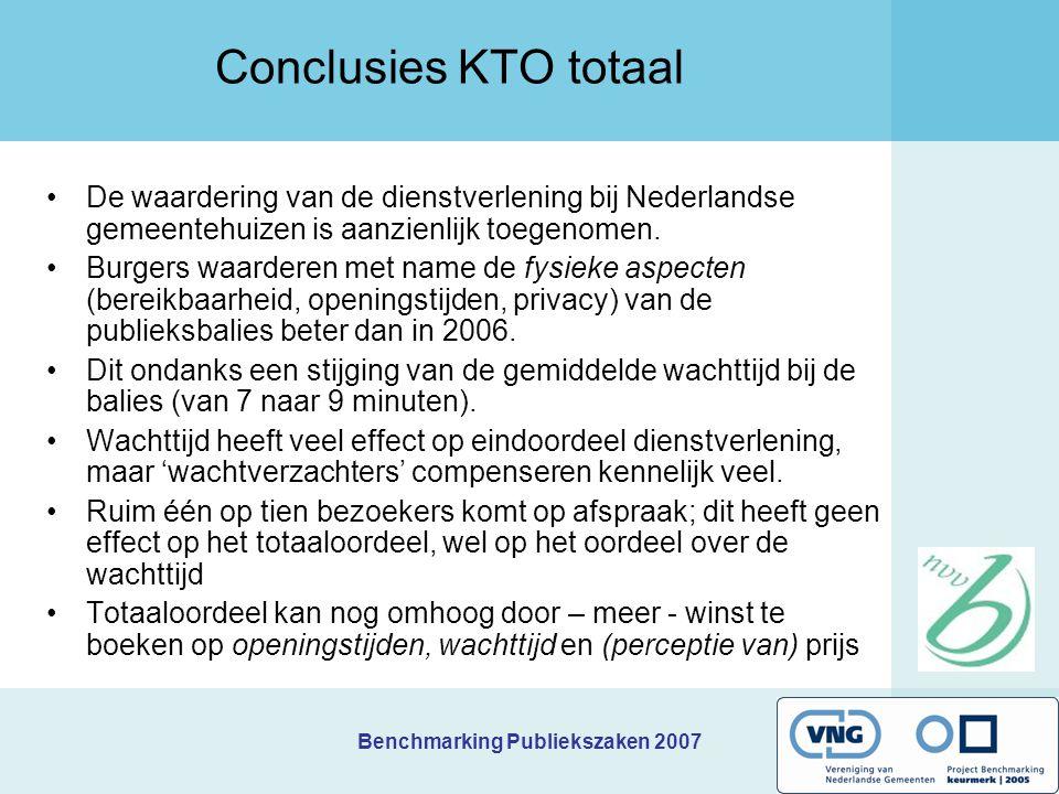 Benchmarking Publiekszaken 2007 Conclusies KTO totaal De waardering van de dienstverlening bij Nederlandse gemeentehuizen is aanzienlijk toegenomen. B