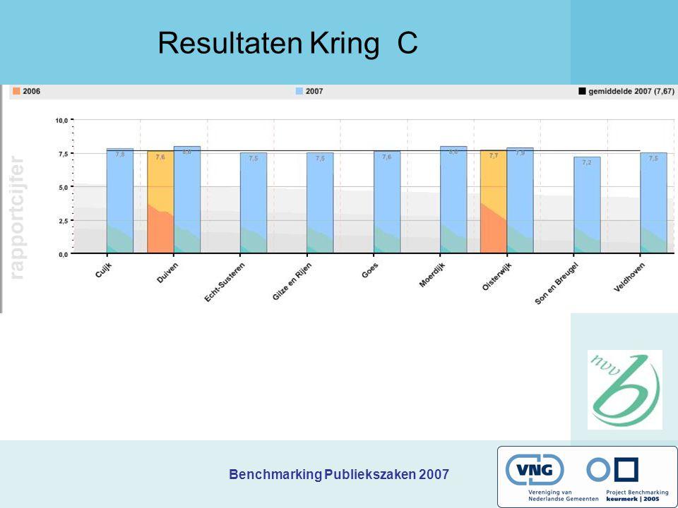 Benchmarking Publiekszaken 2007 Resultaten Kring C