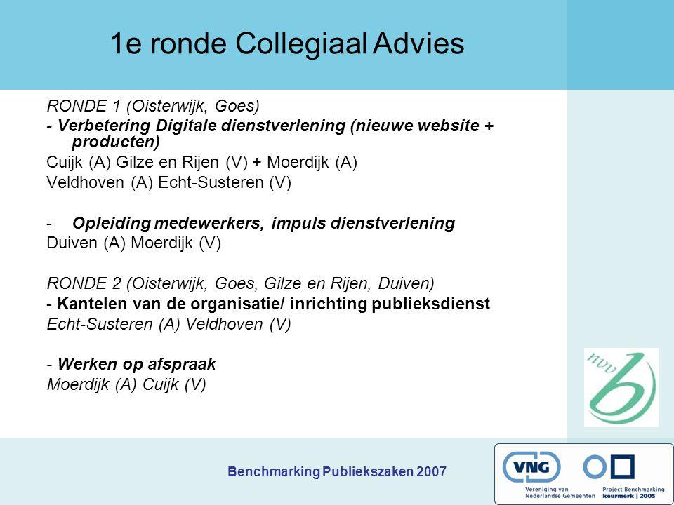 Benchmarking Publiekszaken 2007 RONDE 1 (Oisterwijk, Goes) - Verbetering Digitale dienstverlening (nieuwe website + producten) Cuijk (A) Gilze en Rijen (V) + Moerdijk (A) Veldhoven (A) Echt-Susteren (V) -Opleiding medewerkers, impuls dienstverlening Duiven (A) Moerdijk (V) RONDE 2 (Oisterwijk, Goes, Gilze en Rijen, Duiven) - Kantelen van de organisatie/ inrichting publieksdienst Echt-Susteren (A) Veldhoven (V) - Werken op afspraak Moerdijk (A) Cuijk (V) 1e ronde Collegiaal Advies