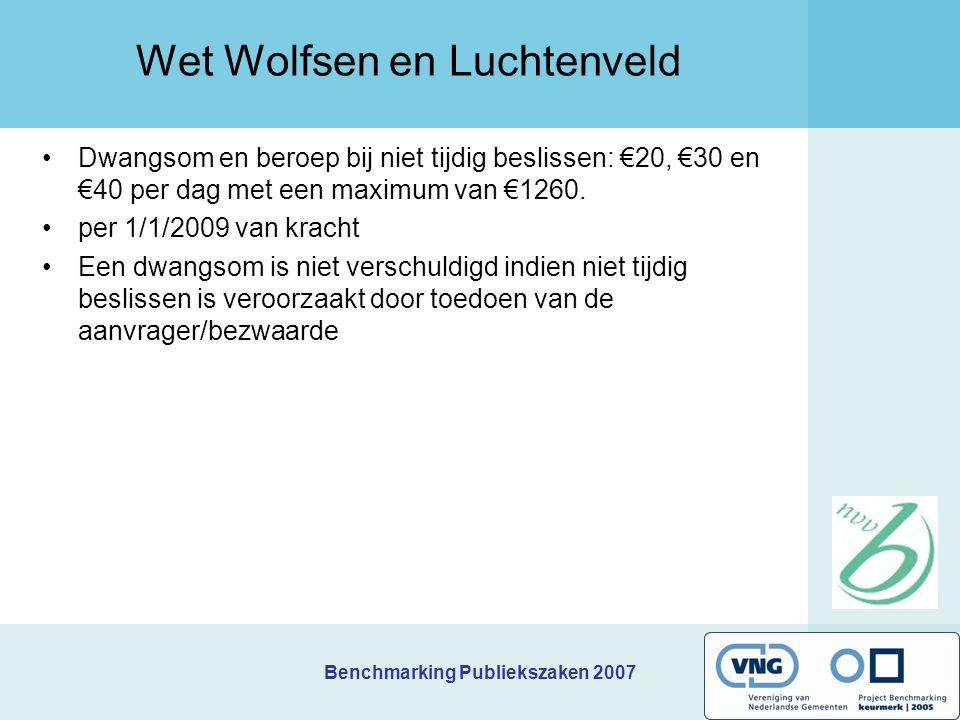 Benchmarking Publiekszaken 2007 Wet Wolfsen en Luchtenveld Dwangsom en beroep bij niet tijdig beslissen: €20, €30 en €40 per dag met een maximum van €1260.