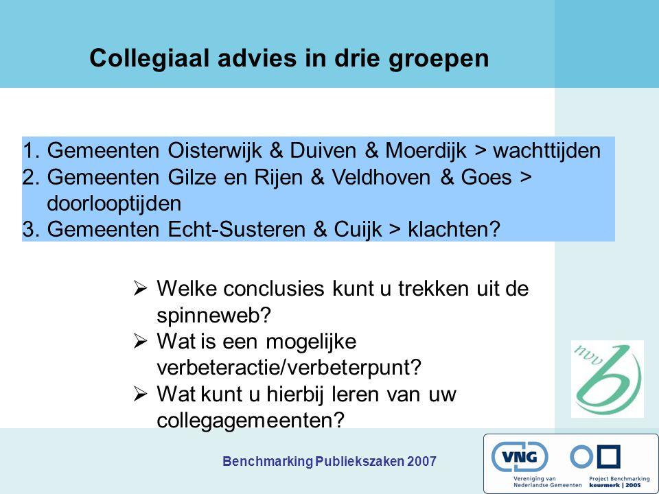 Benchmarking Publiekszaken 2007 1.Gemeenten Oisterwijk & Duiven & Moerdijk > wachttijden 2.Gemeenten Gilze en Rijen & Veldhoven & Goes > doorlooptijden 3.Gemeenten Echt-Susteren & Cuijk > klachten.