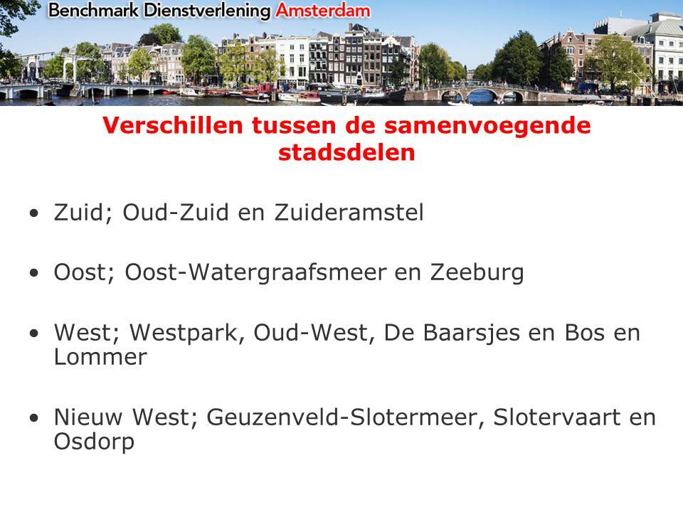 Verschillen tussen de samenvoegende stadsdelen Zuid; Oud-Zuid en Zuideramstel Oost; Oost-Watergraafsmeer en Zeeburg West; Westpark, Oud-West, De Baarsjes en Bos en Lommer Nieuw West; Geuzenveld-Slotermeer, Slotervaart en Osdorp