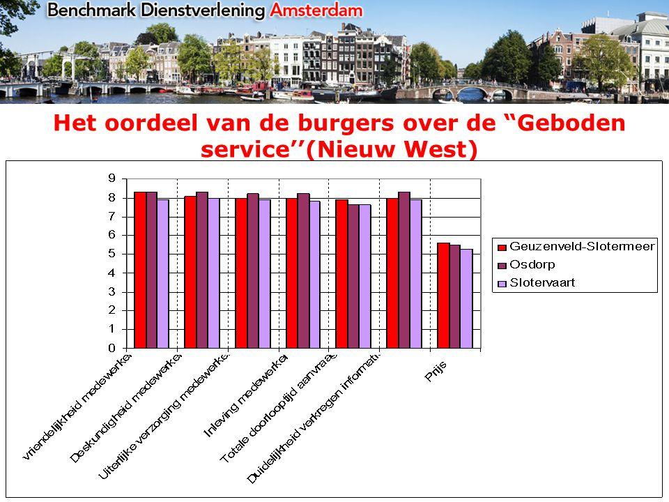 Het oordeel van de burgers over de Geboden service''(Nieuw West)