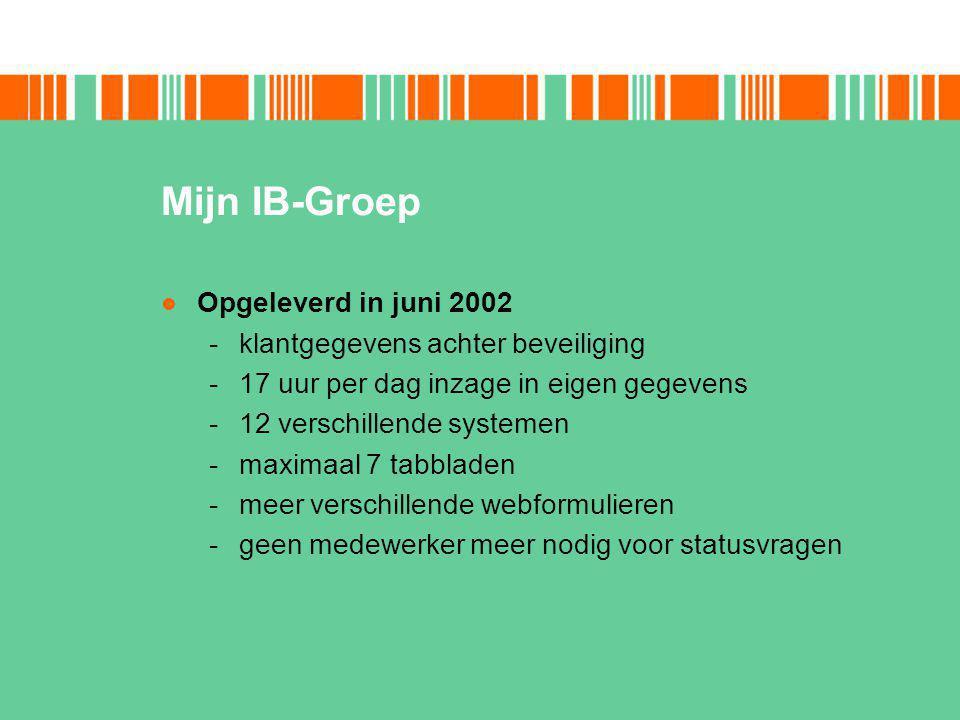 Mijn IB-Groep Opgeleverd in juni 2002 -klantgegevens achter beveiliging -17 uur per dag inzage in eigen gegevens -12 verschillende systemen -maximaal 7 tabbladen -meer verschillende webformulieren -geen medewerker meer nodig voor statusvragen