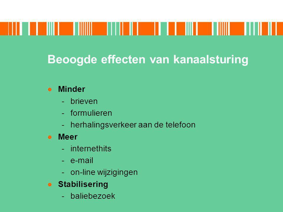 Beoogde effecten van kanaalsturing Minder -brieven -formulieren -herhalingsverkeer aan de telefoon Meer -internethits -e-mail -on-line wijzigingen Stabilisering -baliebezoek