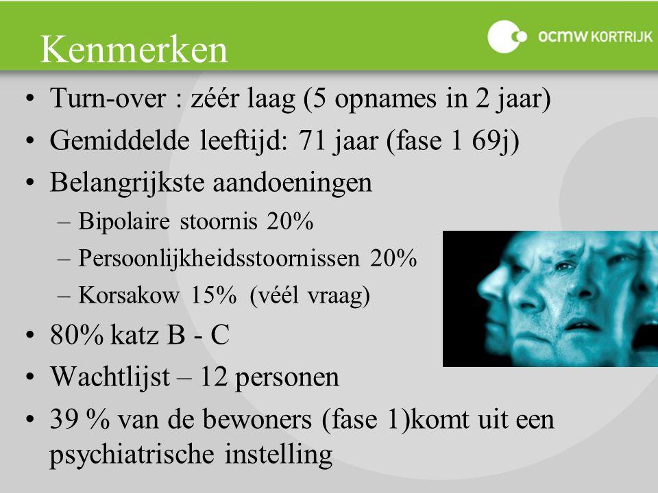 Kenmerken Turn-over : zéér laag (5 opnames in 2 jaar) Gemiddelde leeftijd: 71 jaar (fase 1 69j) Belangrijkste aandoeningen –Bipolaire stoornis 20% –Pe