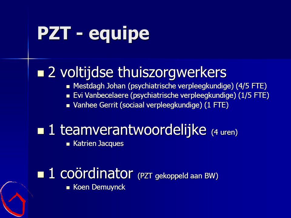 PZT - equipe 2 voltijdse thuiszorgwerkers 2 voltijdse thuiszorgwerkers Mestdagh Johan (psychiatrische verpleegkundige) (4/5 FTE) Mestdagh Johan (psych