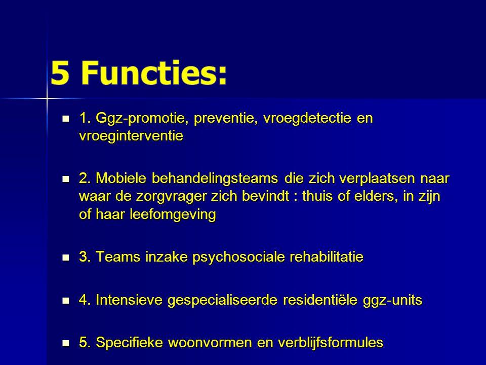 1. Ggz-promotie, preventie, vroegdetectie en vroeginterventie 1. Ggz-promotie, preventie, vroegdetectie en vroeginterventie 2. Mobiele behandelingstea