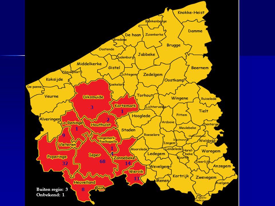 68 32 9 3 1 2 1 1414 14 13 68 8 Buiten regio: 3 Onbekend: 1