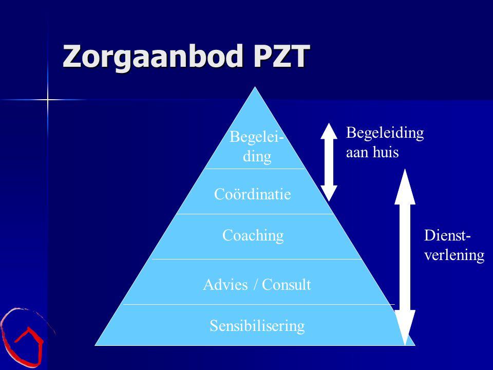 Zorgaanbod PZT Sensibilisering Advies / Consult Coaching Coördinatie Begelei- ding Dienst- verlening Begeleiding aan huis