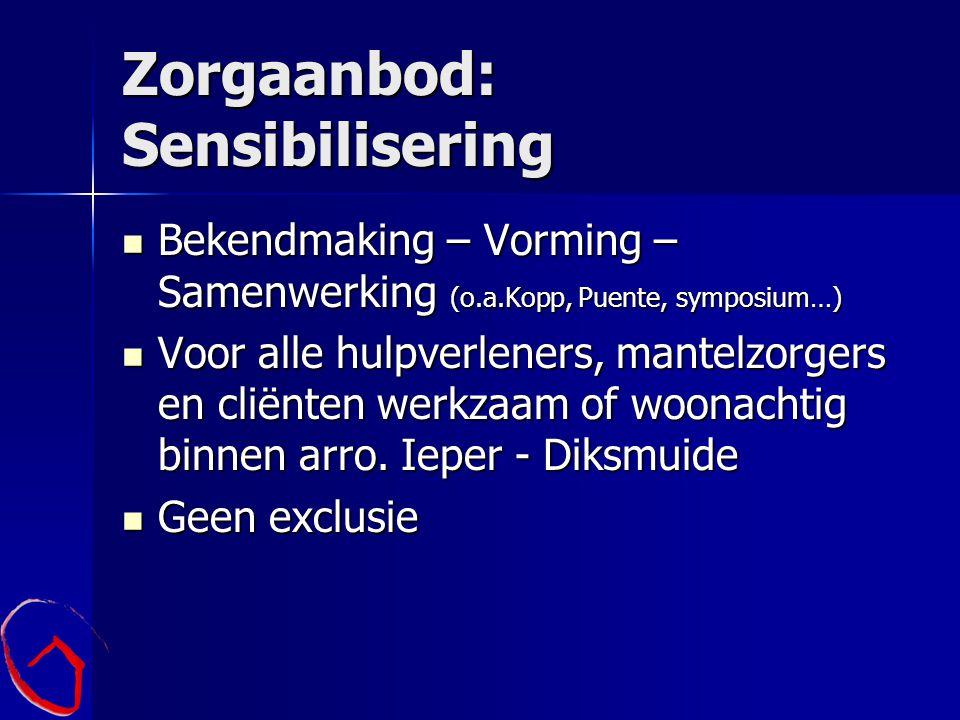 Zorgaanbod: Sensibilisering Bekendmaking – Vorming – Samenwerking (o.a.Kopp, Puente, symposium…) Bekendmaking – Vorming – Samenwerking (o.a.Kopp, Puen