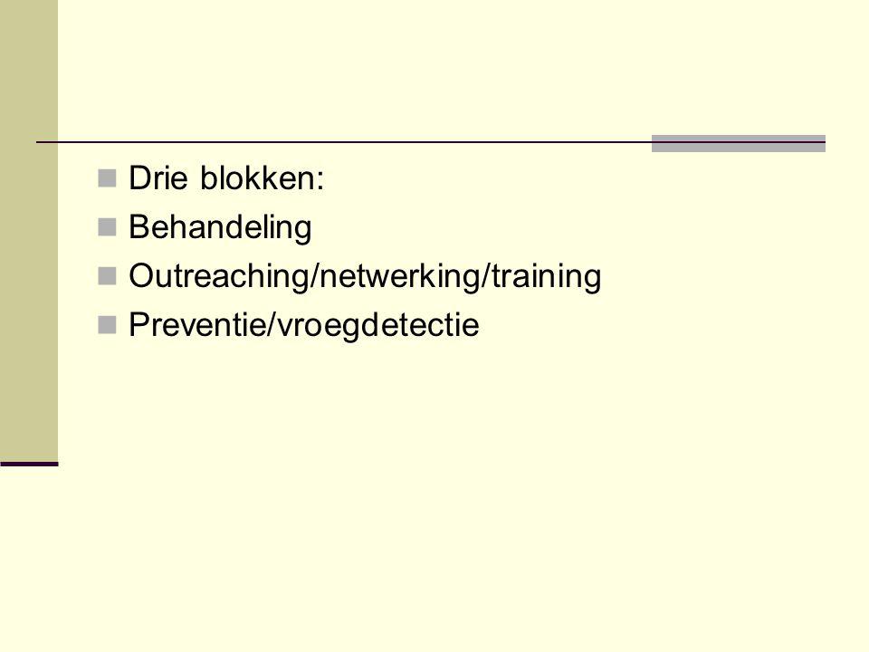 Drie blokken: Behandeling Outreaching/netwerking/training Preventie/vroegdetectie