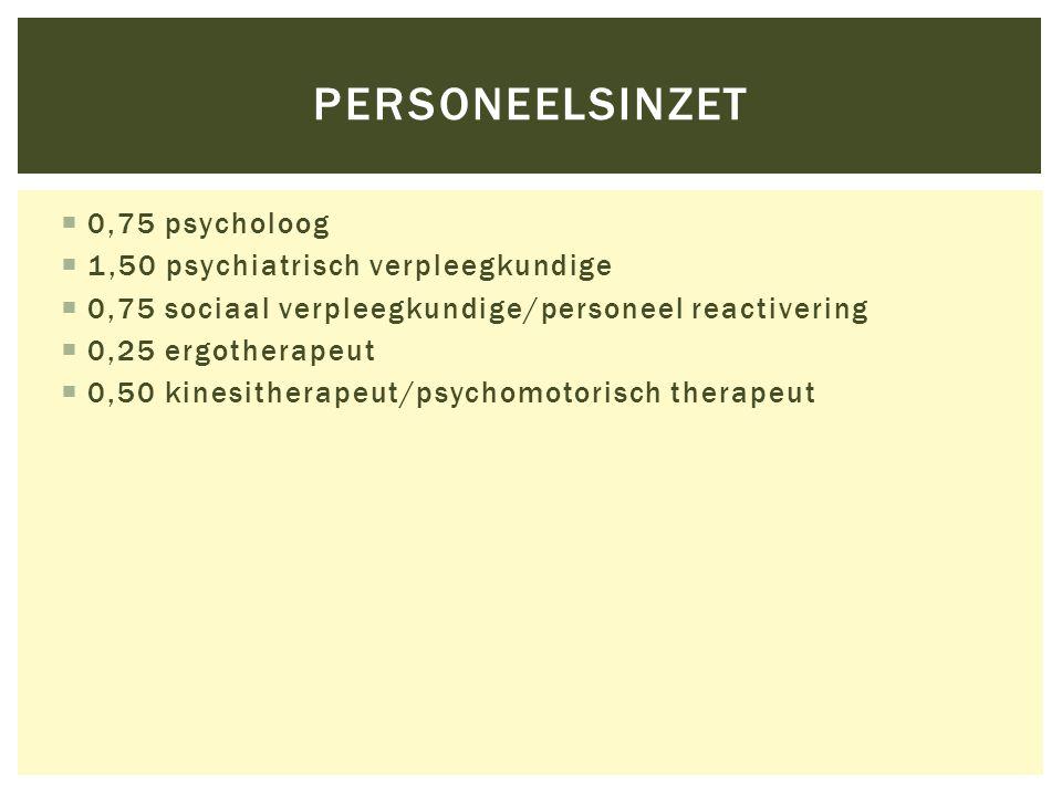  0,75 psycholoog  1,50 psychiatrisch verpleegkundige  0,75 sociaal verpleegkundige/personeel reactivering  0,25 ergotherapeut  0,50 kinesitherape