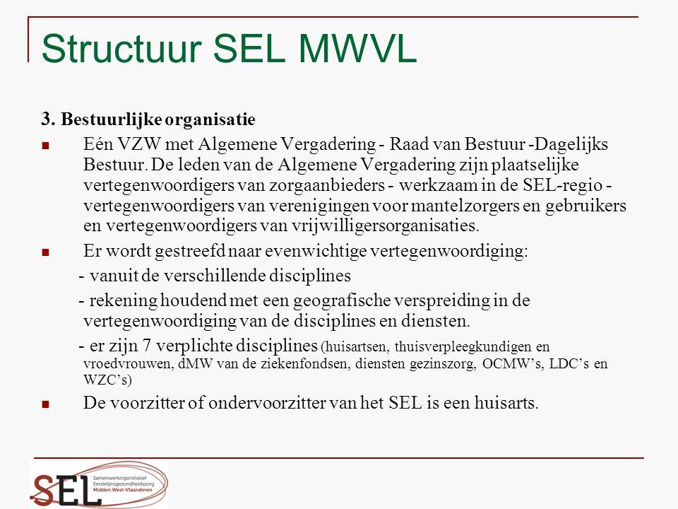 Structuur SEL MWVL 3. Bestuurlijke organisatie Eén VZW met Algemene Vergadering - Raad van Bestuur -Dagelijks Bestuur. De leden van de Algemene Vergad