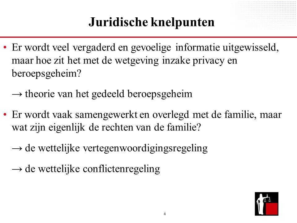 4 Juridische knelpunten Er wordt veel vergaderd en gevoelige informatie uitgewisseld, maar hoe zit het met de wetgeving inzake privacy en beroepsgeheim.