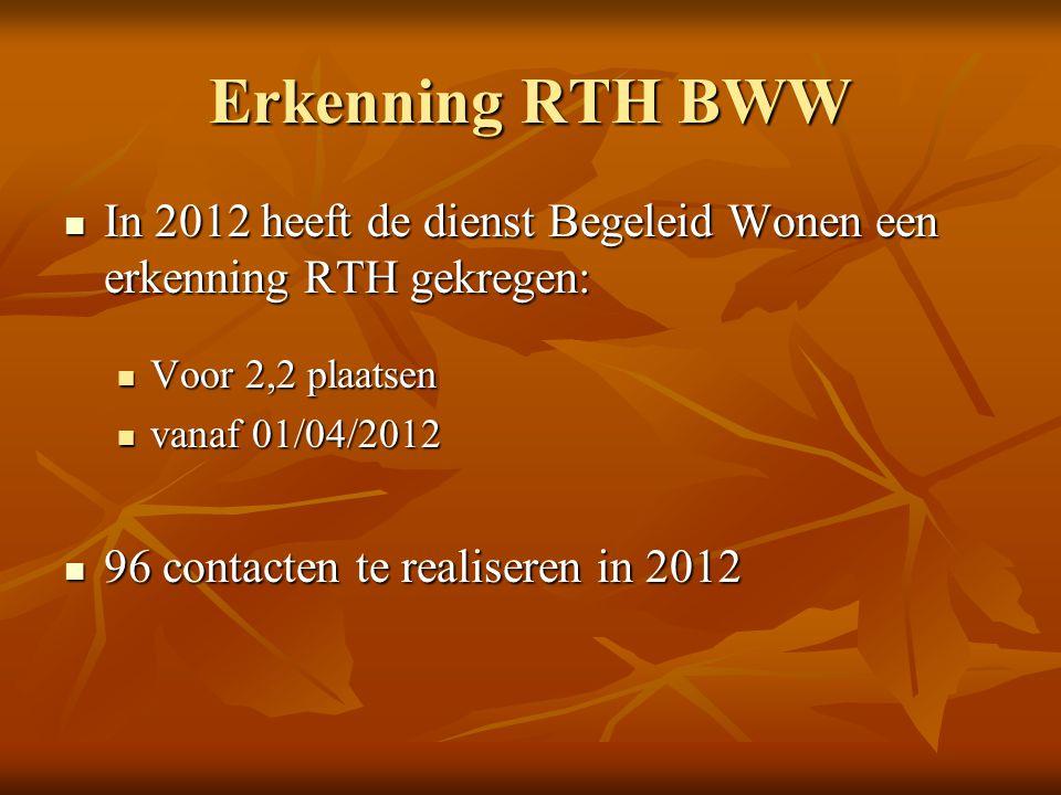 Erkenning RTH BWW In 2012 heeft de dienst Begeleid Wonen een erkenning RTH gekregen: In 2012 heeft de dienst Begeleid Wonen een erkenning RTH gekregen