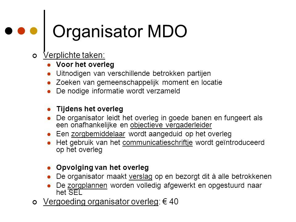 Organisator MDO Verplichte taken: Voor het overleg Uitnodigen van verschillende betrokken partijen Zoeken van gemeenschappelijk moment en locatie De n