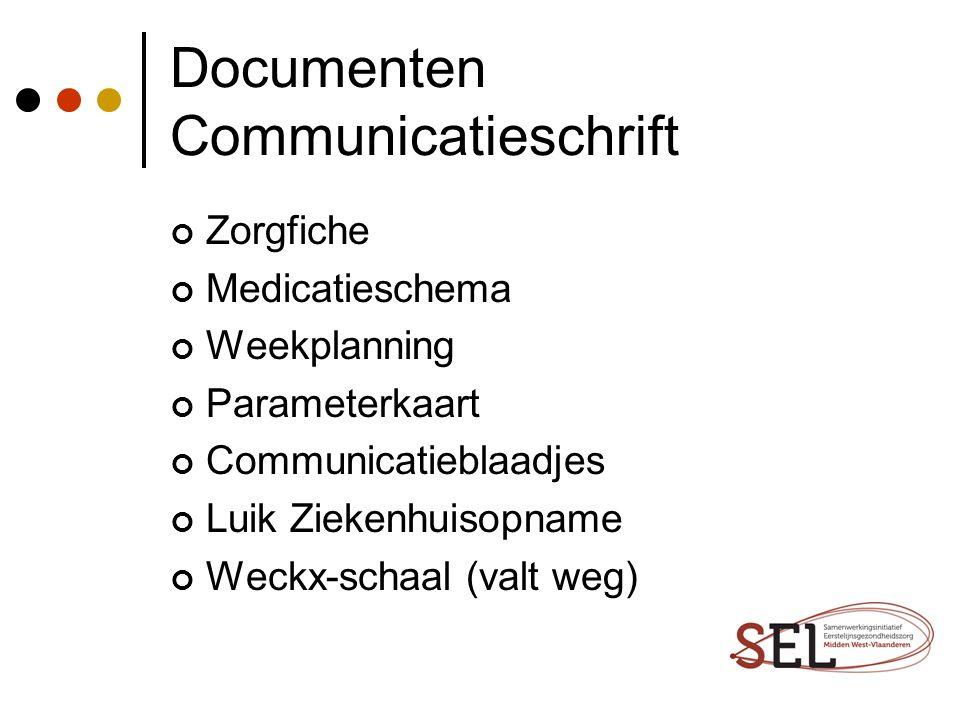 Documenten Communicatieschrift Zorgfiche Medicatieschema Weekplanning Parameterkaart Communicatieblaadjes Luik Ziekenhuisopname Weckx-schaal (valt weg