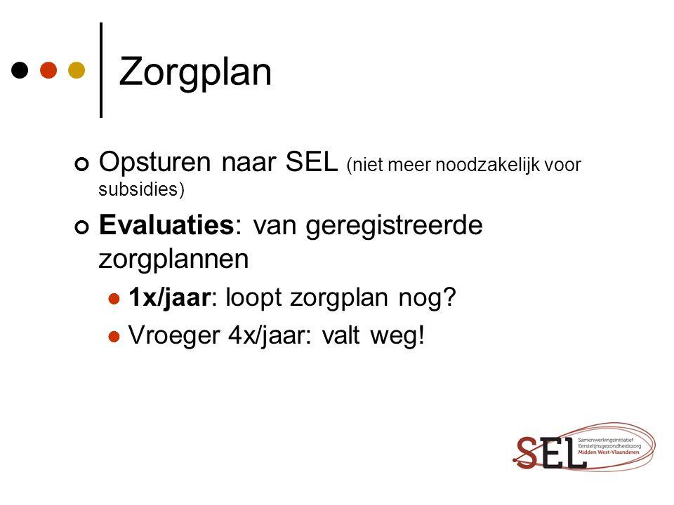 Zorgplan Opsturen naar SEL (niet meer noodzakelijk voor subsidies) Evaluaties: van geregistreerde zorgplannen 1x/jaar: loopt zorgplan nog? Vroeger 4x/