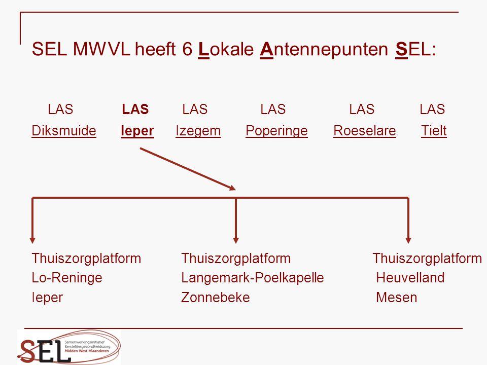 SEL MWVL heeft 6 Lokale Antennepunten SEL: LAS LAS LAS LAS LAS LAS Diksmuide Ieper Izegem Poperinge Roeselare Tielt Thuiszorgplatform Thuiszorgplatfor