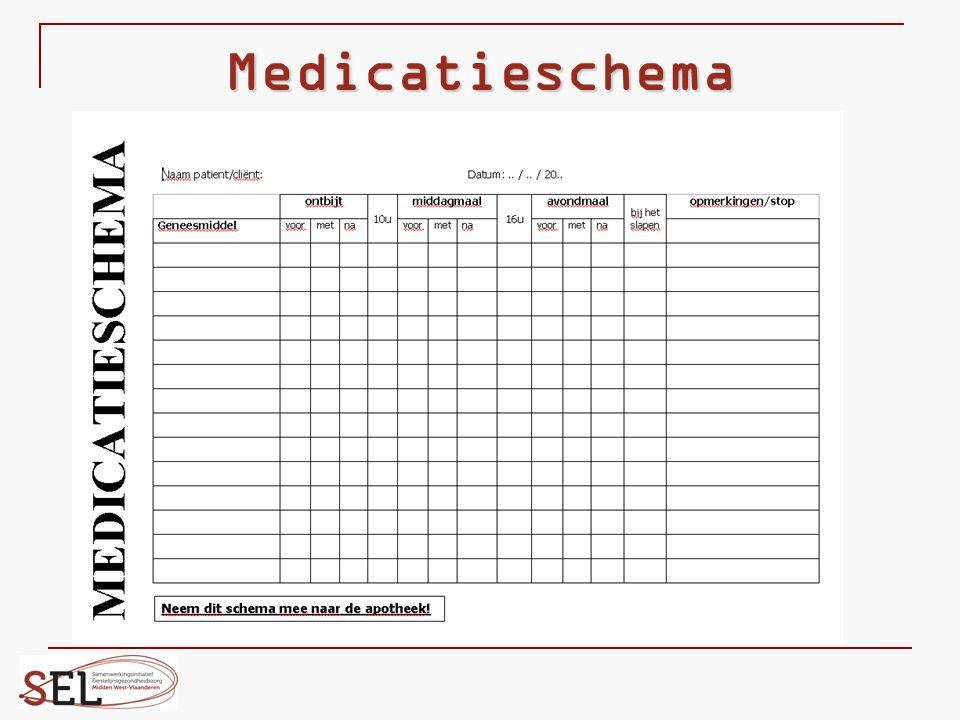 Medicatieschema