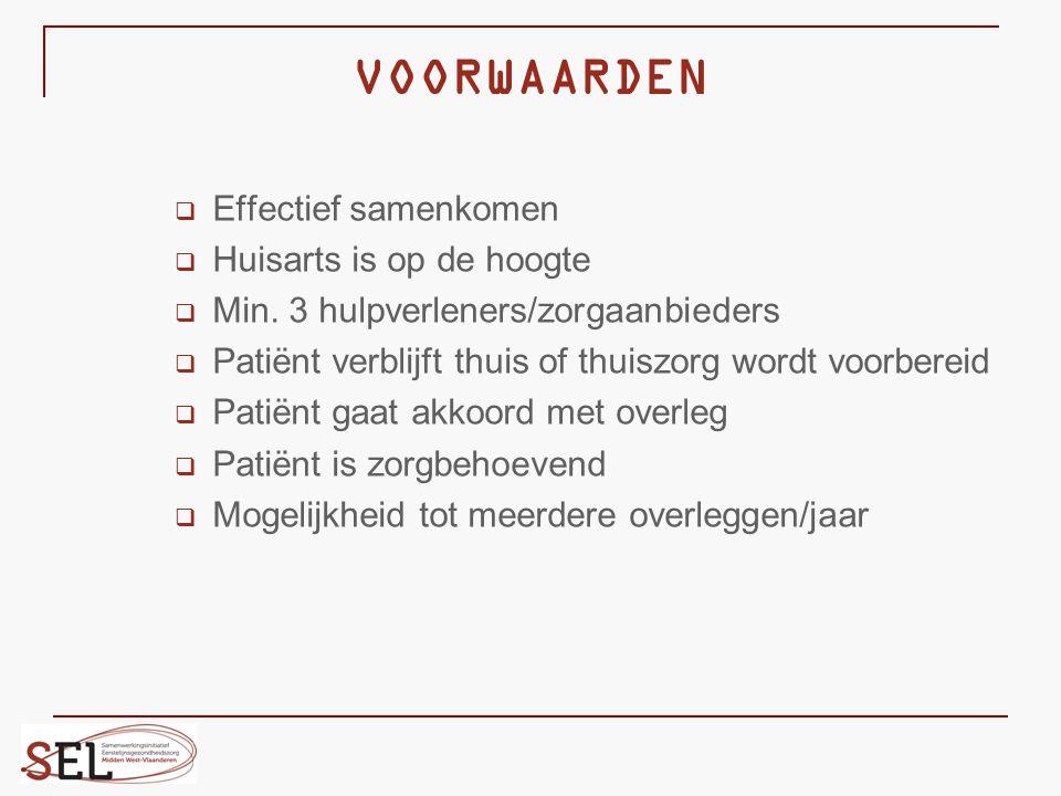 VOORWAARDEN  Effectief samenkomen  Huisarts is op de hoogte  Min. 3 hulpverleners/zorgaanbieders  Patiënt verblijft thuis of thuiszorg wordt voorb