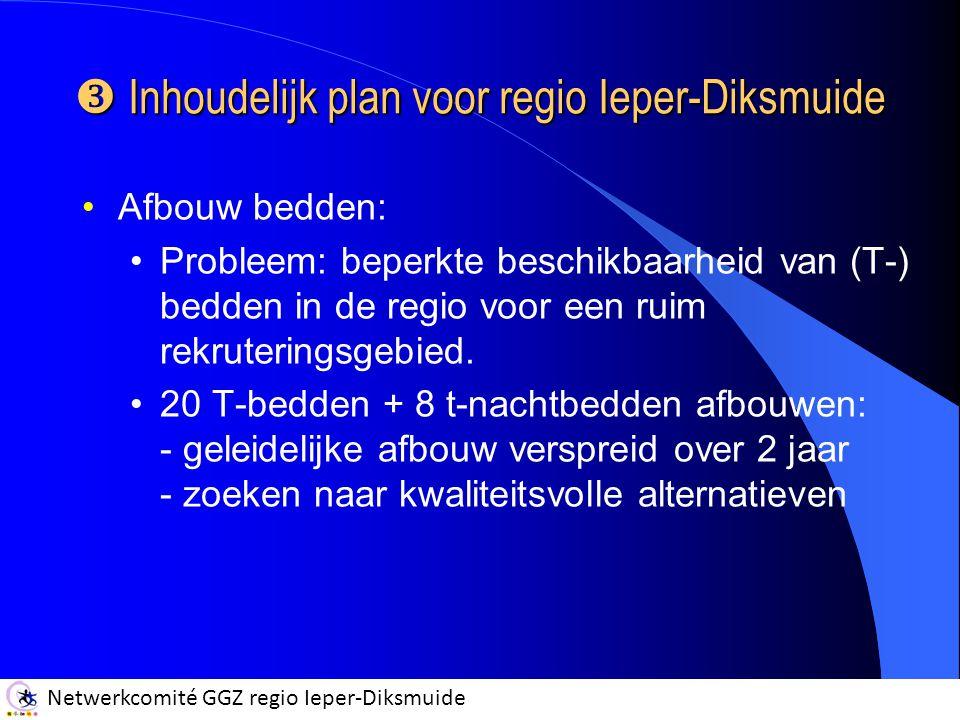 Netwerkcomité GGZ regio Ieper-Diksmuide  Inhoudelijk plan voor regio Ieper-Diksmuide Afbouw bedden: Probleem: beperkte beschikbaarheid van (T-) bedden in de regio voor een ruim rekruteringsgebied.