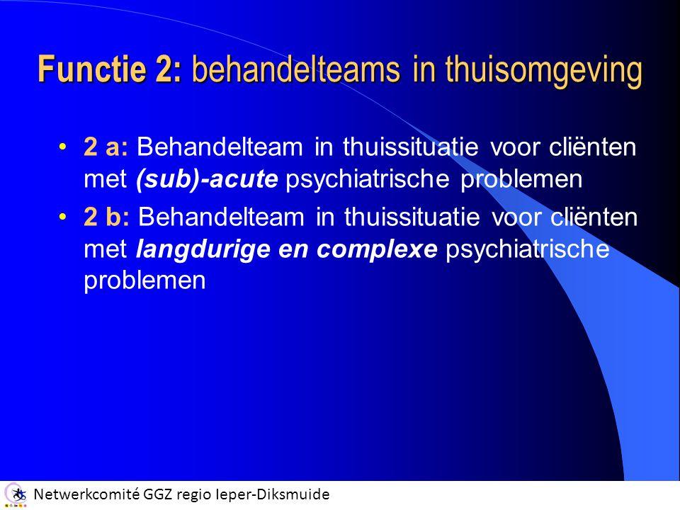 Netwerkcomité GGZ regio Ieper-Diksmuide 2 a: Behandelteam in thuissituatie voor cliënten met (sub)-acute psychiatrische problemen 2 b: Behandelteam in