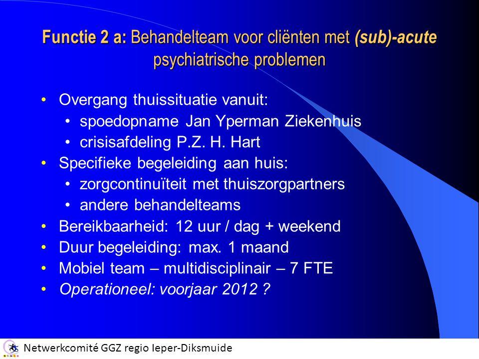 Netwerkcomité GGZ regio Ieper-Diksmuide Overgang thuissituatie vanuit: spoedopname Jan Yperman Ziekenhuis crisisafdeling P.Z.