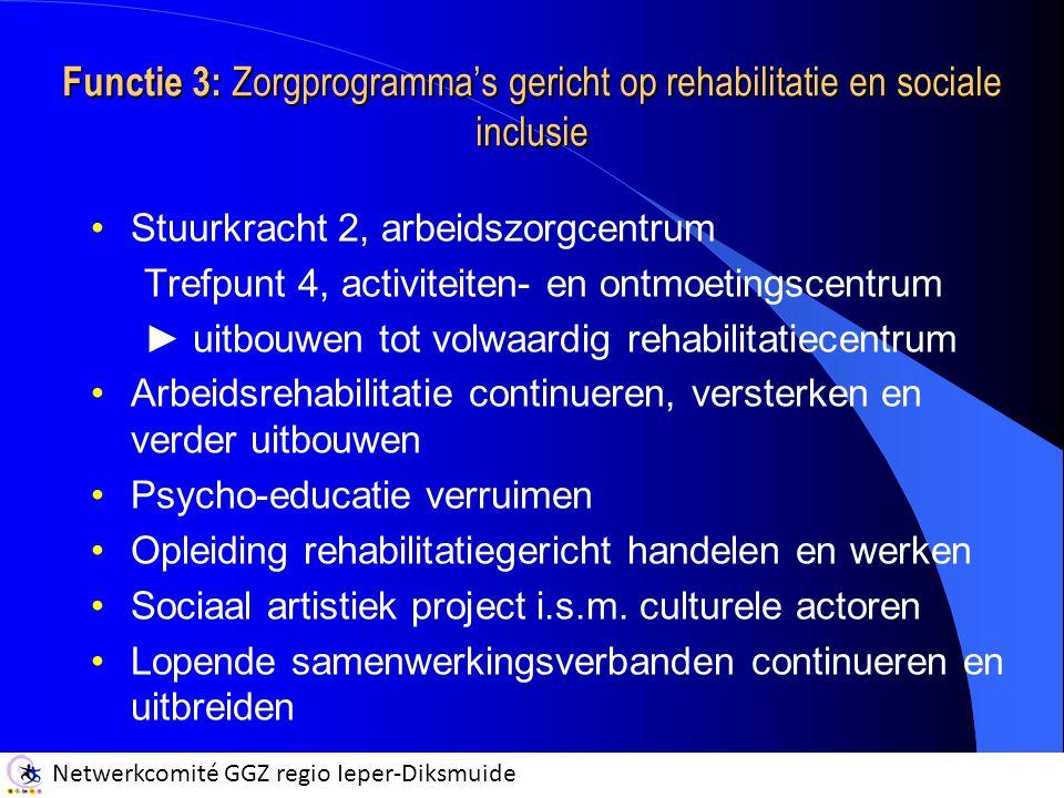 Netwerkcomité GGZ regio Ieper-Diksmuide Stuurkracht 2, arbeidszorgcentrum Trefpunt 4, activiteiten- en ontmoetingscentrum ► uitbouwen tot volwaardig r