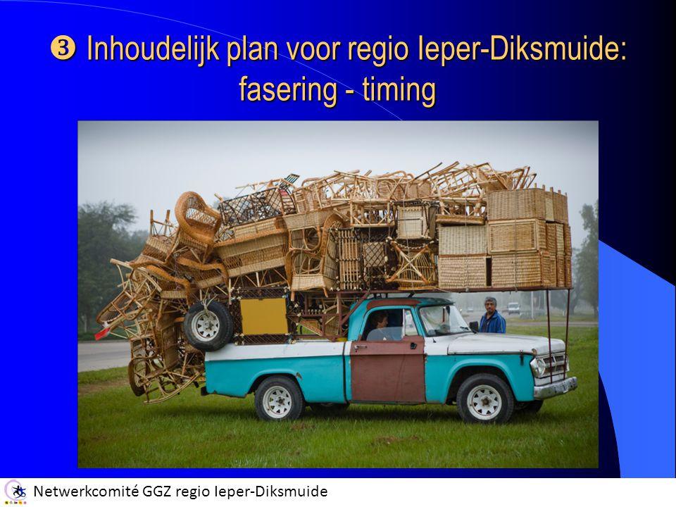 Netwerkcomité GGZ regio Ieper-Diksmuide  Inhoudelijk plan voor regio Ieper-Diksmuide: fasering - timing