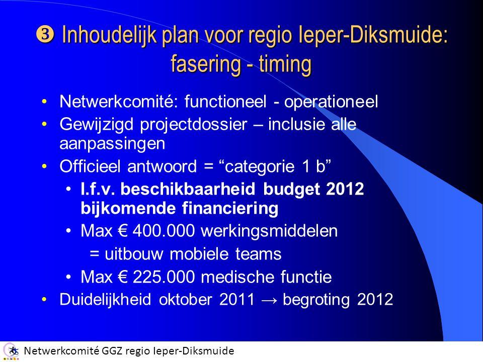 Netwerkcomité GGZ regio Ieper-Diksmuide  Inhoudelijk plan voor regio Ieper-Diksmuide: fasering - timing Netwerkcomité: functioneel - operationeel Gewijzigd projectdossier – inclusie alle aanpassingen Officieel antwoord = categorie 1 b I.f.v.