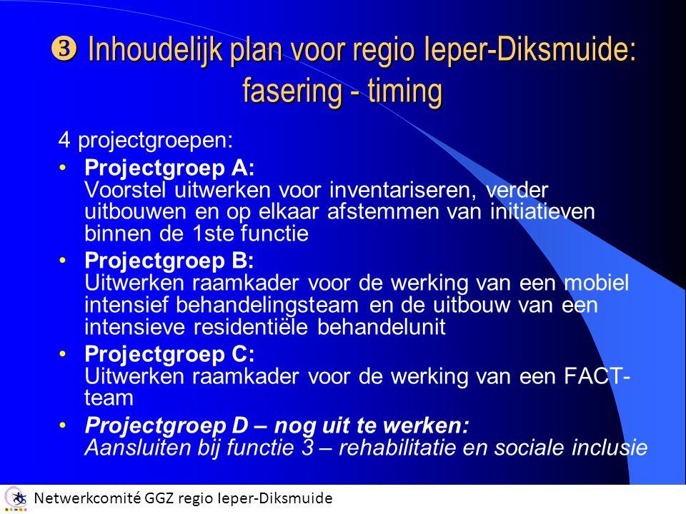 Netwerkcomité GGZ regio Ieper-Diksmuide  Inhoudelijk plan voor regio Ieper-Diksmuide: fasering - timing 4 projectgroepen: Projectgroep A: Voorstel ui